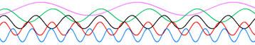 Blasius Info - IT Szótár/Audio/a hang mint rezgés. - Wifi - html - banner - oldalak - honlap - készítés - weboldal - weblap - pendrive - szerkesztés