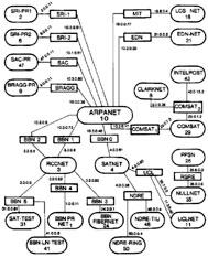 Blasius Info - IT Szótár/Internet/A kezdett előtti stádium. - Wifi - weblap - készítés - honlap - weboldal - html - szerkesztés - banner - pendrive - oldalak