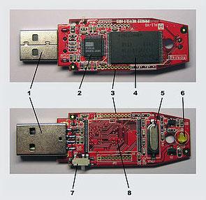 Blasius Info - IT Szótár/Pendrive/A pendrive felépítése. - html - weboldal - készítés - banner - pendrive - Wifi - honlap - szerkesztés - weblap - oldalak