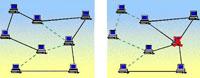 Blasius Info - IT Szótár/Internet/Az internet útvonalválasztása. - honlap - weboldal - szerkesztés - készítés - pendrive - oldalak - banner - html - Wifi - weblap