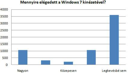 Blasius Info - IT Szótár/XP/Kitart a Windows XP - elégedettség a Windows XP kinézetével. - pendrive - Wifi - weboldal - honlap - készítés - oldalak - weblap - banner - szerkesztés - html
