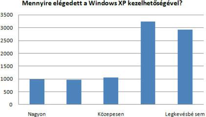 Blasius Info - IT Szótár/XP/Kitart a Windows XP - elégedettség a Windows XP kezelhetőségével. - html - weboldal - honlap - szerkesztés - oldalak - pendrive - Wifi - weblap - készítés - banner