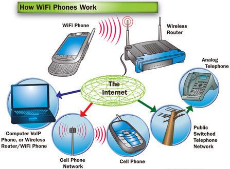Blasius Info - IT Szótár/WiFi/WiFi hálózat. - weblap - Wifi - készítés - weboldal - szerkesztés - oldalak - pendrive - honlap - html - banner